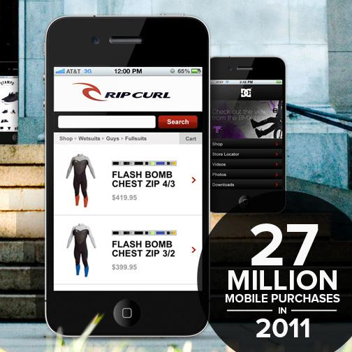 Mobile Commerce Sends Strong Signals for 2012