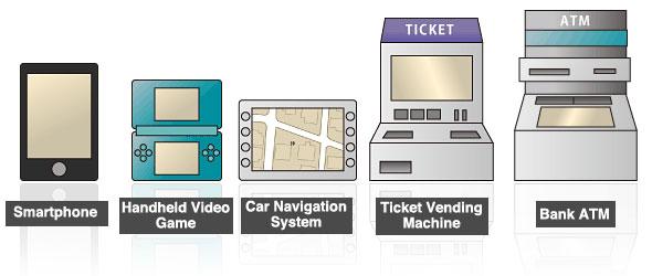 applications of LCD monitors