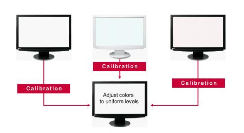 Calibration Image