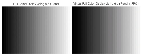 Maximum Display Colors and Look-Up Tables: Two
