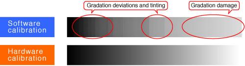Calibration Images