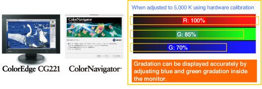 Hardware Calibration Image