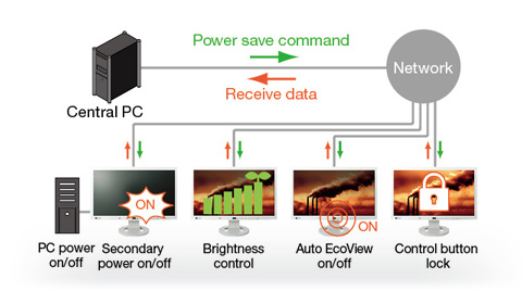 Power Management Software