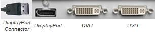 Three Inputs Including DisplayPort