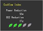 EcoView Index