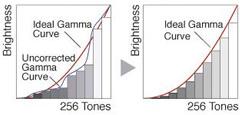 gamma_correction