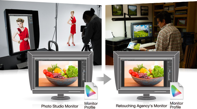 Color Consistency for Photography and Retouching