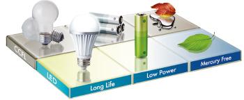 Long-lasting LED backlight