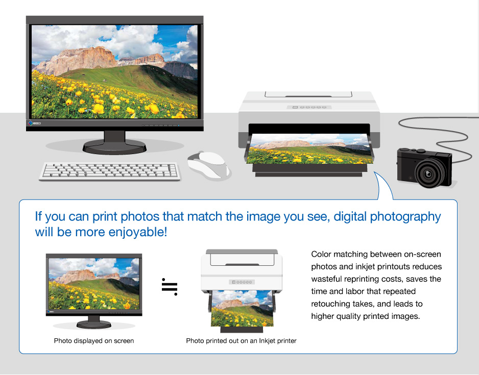 If you can print photos that match the image you see, digital photography will be more enjoyable!