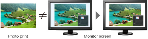 Photo print   Monitor screen