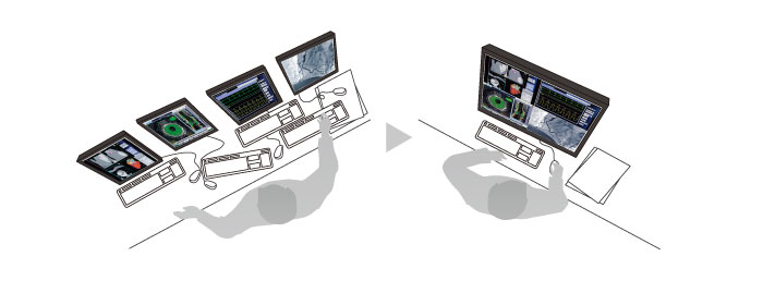 One Monitor, Keyboard and Mouse
