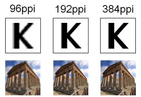 ppi comparison