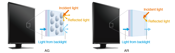 Reduce Reflections for Image Clarity