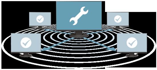monitor configurator