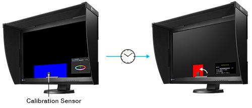 CG247X sensor