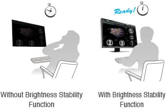 rx660_BrightnessStability_en.jpg