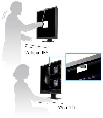 Integrated Front Sensor