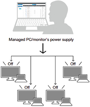 Manage Multiple Monitors from One Location
